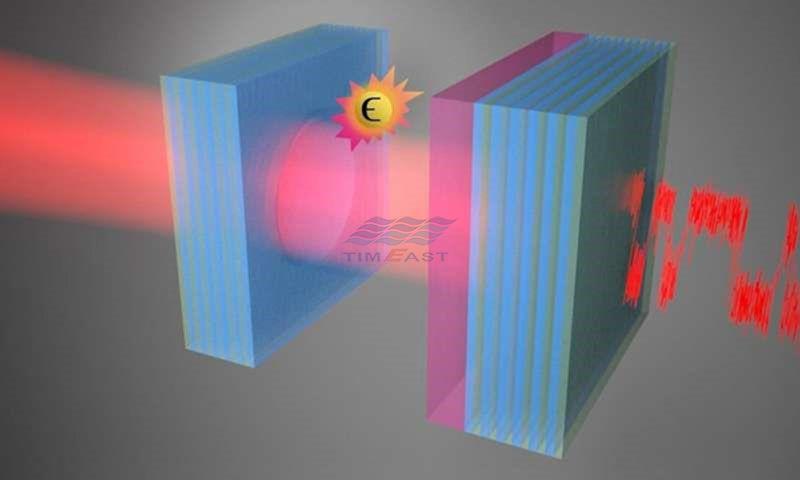 Using Noise To Enhance Optical Sensing